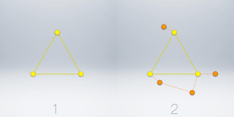 Diagram: Networking leaders