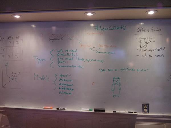 Whiteboard from #LeanCoffeeKL 74