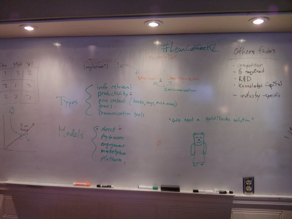 Whiteboard from #LeanCoffeeKL 74