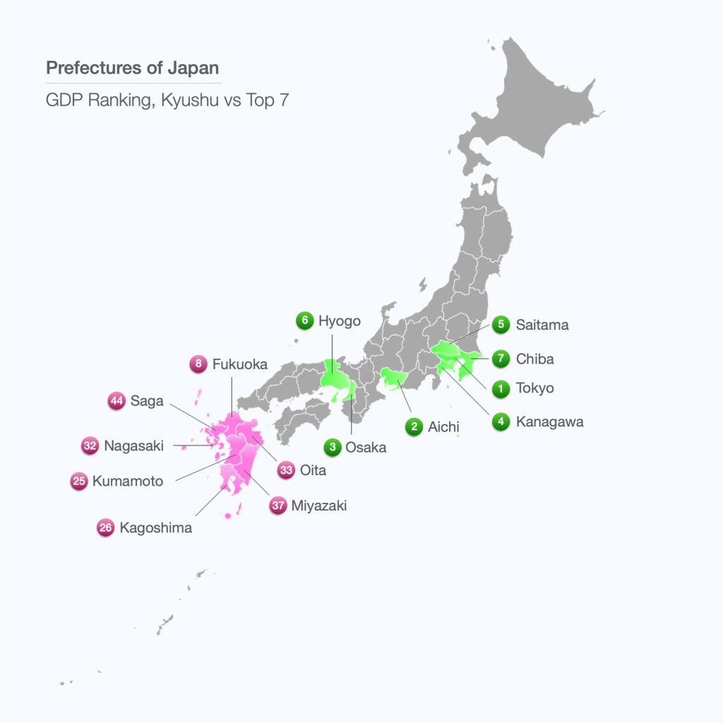 Map of Japan with the following prefectures highlighted alongside their rank:  1Tokyo 2Aichi 3Osaka 4Kanagawa 5Saitama 6Hyogo 7Chiba 8Fukuoka 25Kumamoto 26Kagoshima 32Nagasaki 33Oita 37Miyazaki 44Saga