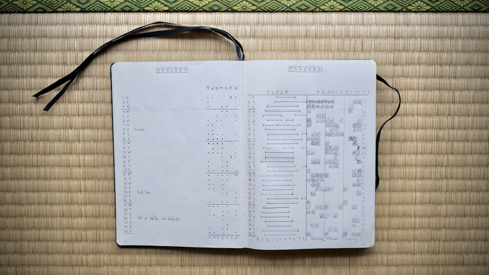 Open Notebook showing a bullet journal layout on the left page, and on the right page a sleep tracker and productivity tracker